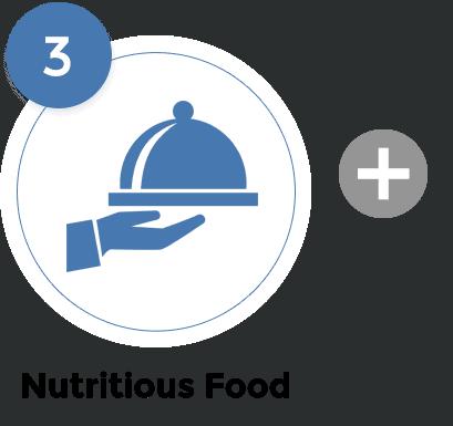 PureWeighMD - Nutritious Food